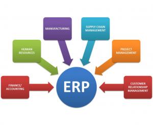 论生鲜配送管理系统与普通ERP系统的区别